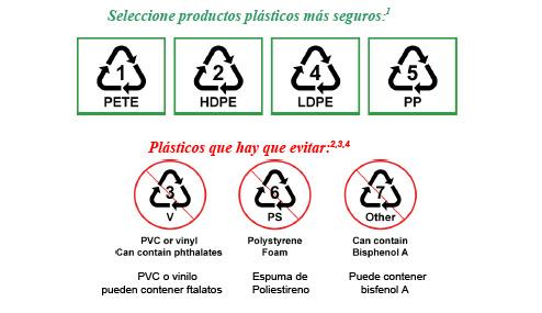 plasticosseguroswww.centroshunia.es